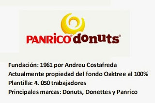 ¿Qué ha pasado en Panrico?